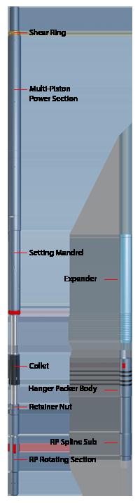 XPak™ Expandable Liner Hanger System